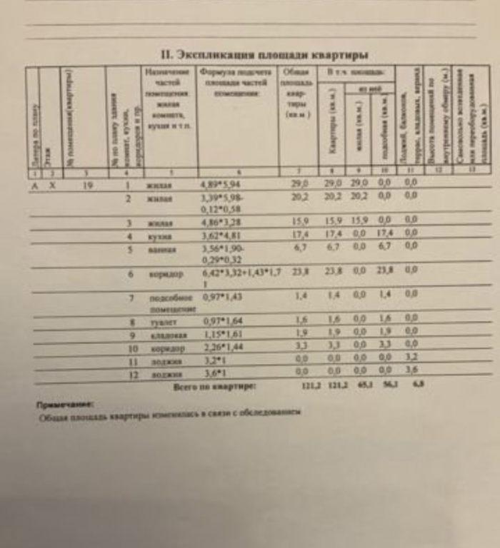 3-комн. квартиры г. Сургут, Ленина, проспект 41 (р-н Центральный) фото 7