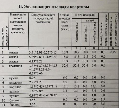 4-комн. квартиры г. Сургут, Лермонтова 11 (р-н Северный жилой) фото 4