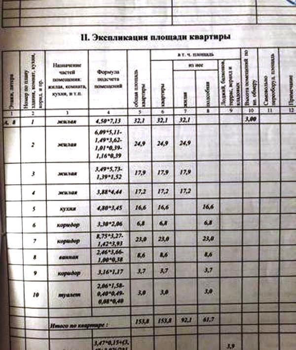 4-комн. квартиры г. Сургут, Ленина, проспект 41 (р-н Центральный) фото 5