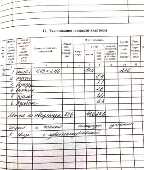 1-комн. квартиры г. Сургут, Ленина, проспект 70/1 (р-н Северный жилой) фото 14