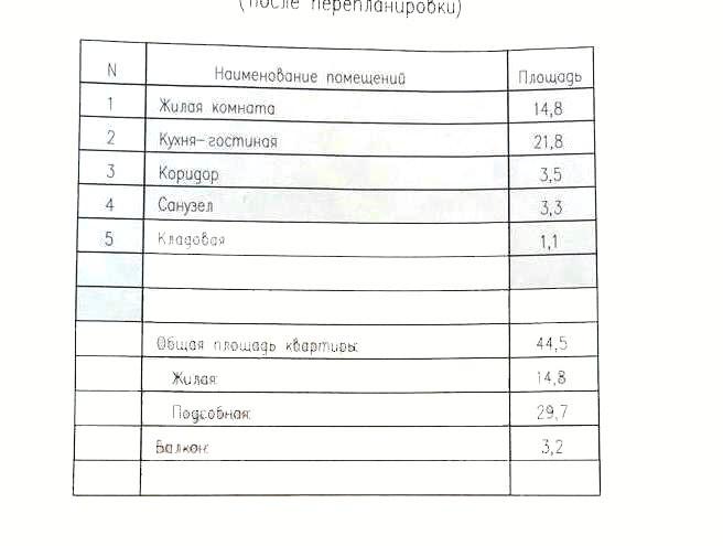 2-комн. квартиры г. Сургут, Бажова 5 (р-н Центральный) фото 13